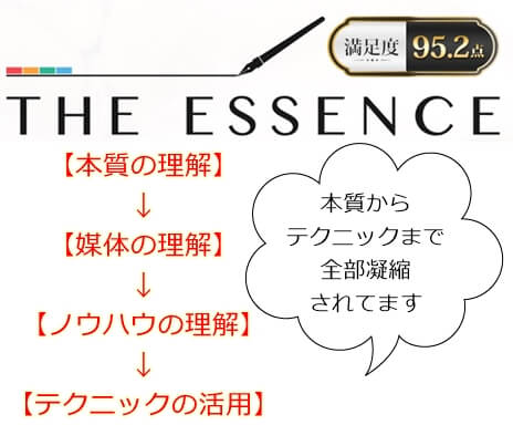 Catch the Web feat. ともさん「The Essence」内容